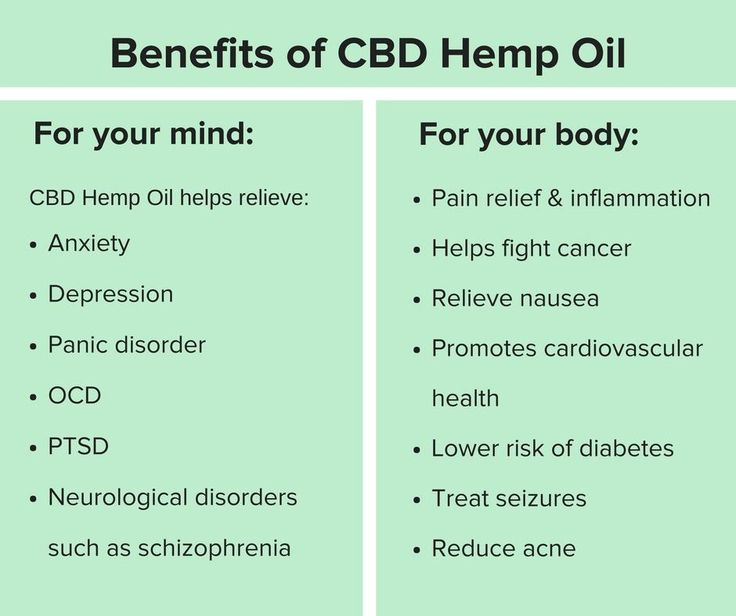 Cbd Helps With