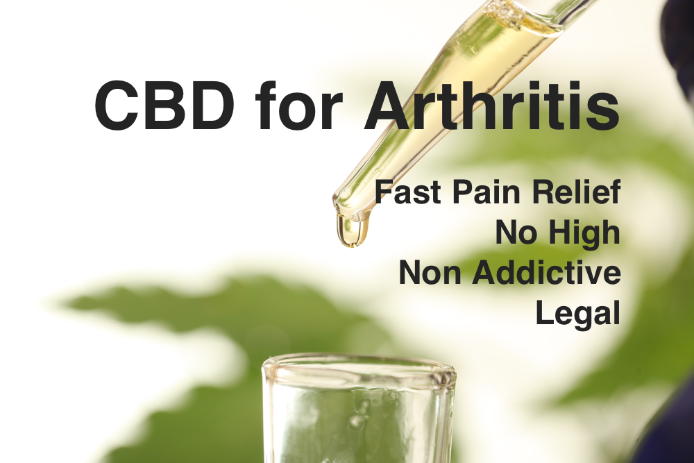 Cbd Oil For Hip Pain