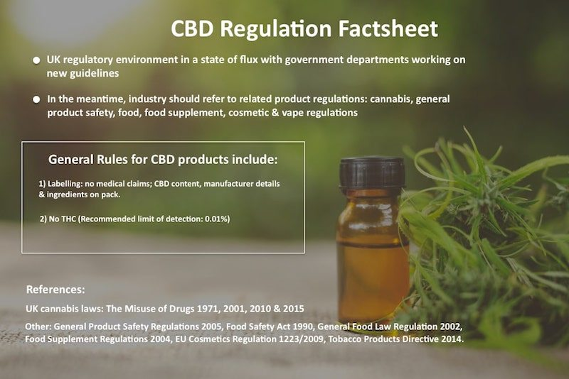 Cbd Oil Regulations