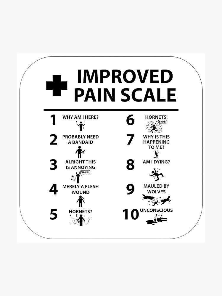 Improved Pain Scale