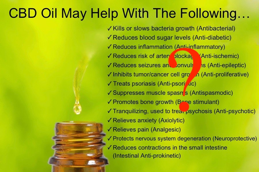 What Can Cbd Oil Treat
