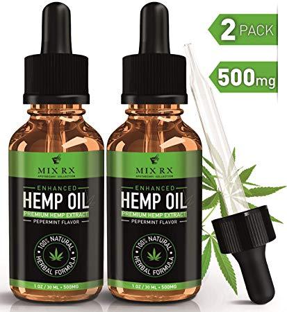 Cbd Oil For Pain Reviews