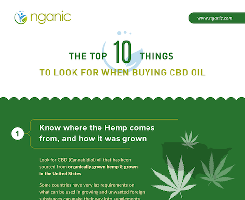 What Should I Pay For Cbd Oil